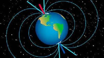 campo magnético 1